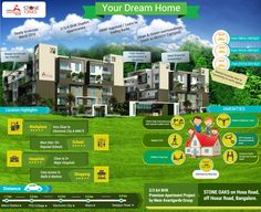 #realestate Your Dream Home @ Neev Avantgarde Group project Stone Oaks +91 76760 09999 visit http://buff.ly/1MnfI3F