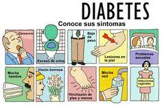 Conoce los sintomas de la Diabetes