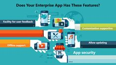 http://fugenx.com/does-your-enterprise-app-have-these-features/