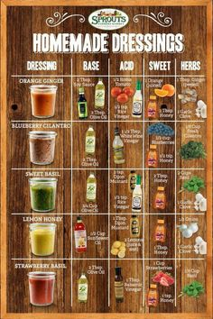 :::Homemade Salad Dressing Recipes::: We've made whipping up your favorite, fresh salad dressing at home a cinch! Your DIY guide to homemade salad dressings - Sprouts Farmers Market Homemade Spices, Homemade Seasonings, Homemade Ranch Seasoning, Grilled Chicken Seasoning, Cajun Seasoning Recipe, Homemade Fajita Seasoning, Homemade Teriyaki Sauce, Homemade Hummus, Marinated Chicken