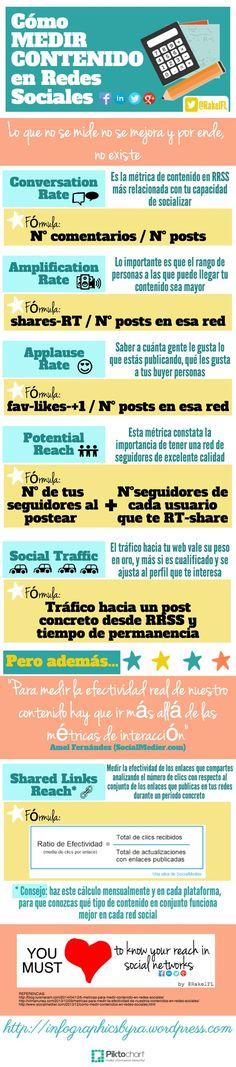 Mide eficazmente el contenido que compartes en tus #MediosSociales #SocialMediaAnalytics