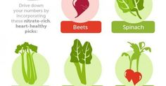 These nitrate-rich vegetables can help drive down your blood pressure numbers...