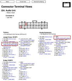 92 honda accord fuse box layout diy enthusiasts wiring diagrams u2022 rh okdrywall co  93 honda accord lx fuse box diagram