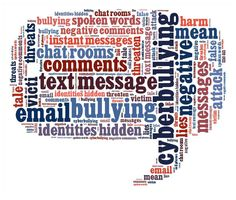 What cyber bullying is.