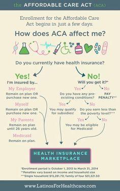 Affordable Care Act!