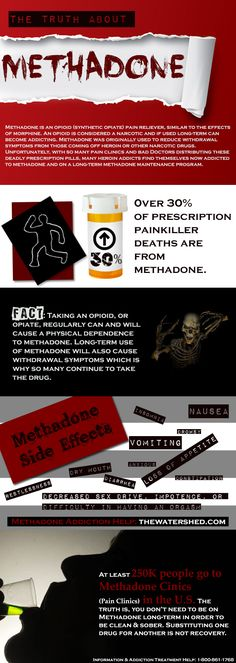 Over 30% of prescription painkiller deaths are from methadone. Know the facts about Methadone.  EXACTLY!!!