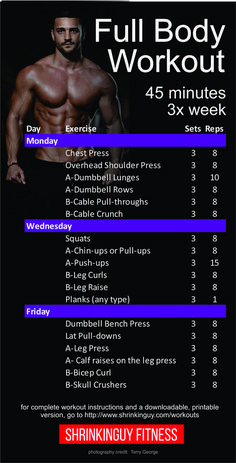 This is a balanced, a week full body workout routine. Each session is about 45 minutes. It& a beginner to intermediate level workout that assumes you know the basics of dumbbell and barbell strength training. Mens Full Body Workout, Full Body Workout Routine, Workout Plan For Men, Workout Plan For Beginners, Gym Workout Tips, Weight Training Workouts, Body Weight Training, Man Workout, Workout Plans