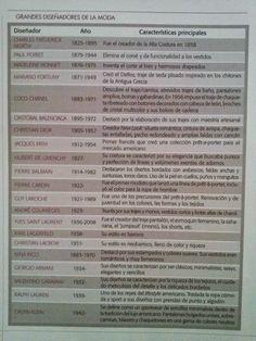 ENTRE TELAS: APUNTES DE LA HISTORIA DEL TRAJE ... QUE JOSE UN A...