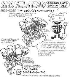 1999 harley evo oil lines    diagram      Shovelhead Oil Line
