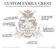 Custom Crests - Here& how we created a completely made-to-order crest for Amanda and Joseph& invitation suite Letter Logo, Monogram Letters, Monogram Design, Family Motto, Holiday Program, Crests, Coat Of Arms, Family History, Invitations