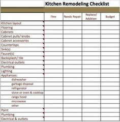 Diy Kitchen Remodel Project Plan Template