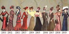 Afbeeldingsresultaat voor mode 1900 a 1910