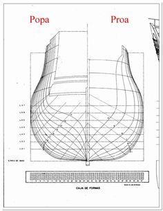 EL SOLDADITO DE PAVIA MODELISMO ESTATICO - Navio de Linea Santisima Trinidad (Planos Museo Naval. 1:90) - MILITAR