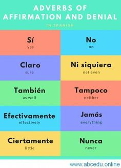 Starting to learn a language can be fascinating and remarkable. Take a look at a variety of my easiest tricks for Starting to learn a language can be fascinating and remarkable. Take a look at a variety of my easiest tricks for Spanish Sentences, Spanish Phrases, Spanish Grammar, Spanish Vocabulary, Spanish Words, Spanish Language Learning, English Words, Teaching Spanish, Teaching French