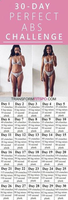 and share if this workout gave you perfect abs! Click the pin for the full workout. Fitness Workouts, Fitness Motivation, Sport Fitness, Fitness Goals, At Home Workouts, Health Fitness, Workout Tips, Workout Exercises, 30 Day Ab Workout