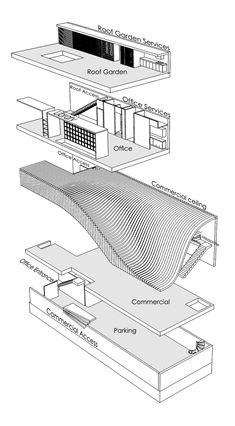 Edificio Comercial de Oficinas Termeh,Esquema