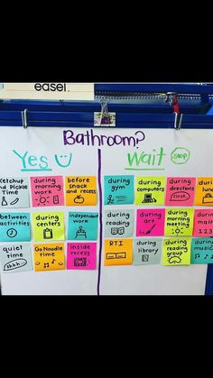 Adventures In Kinder and Beyond is part of Teaching classroom management - I NEED to do this next year during the first days of the year! 3rd Grade Classroom, Kindergarten Classroom, School Classroom, Classroom Ideas, Future Classroom, Classroom Rules, Classroom Behavior Management, Classroom Procedures, Bathroom Procedures