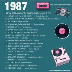 music This week 30 years back. US Top 20 Singles For The Week Ending December Music Mood, Mood Songs, Musica Pop Rock, Playlists, Nostalgia, Song Suggestions, 80s Theme, Song List, 80s Songs List