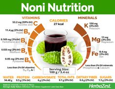 Must try nutrition explanation to whip up any meal healthier. See the quite ingenious nutrition pin-image number 3454400266 today. Banana Benefits, Fruit Benefits, Lemon Benefits, Health Benefits, Noni Juice Benefits, Proper Nutrition, Nutrition Tips, Health And Nutrition, Health Tips