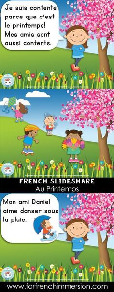 Au Printemps Slideshare and FREE French printables with a SPRING theme for your classroom! An easy reader to improve your students' reading comprehension. Teaching French, French Lessons, Spanish Lessons, How To Speak French, Learn French, French For Beginners, French Songs, French Phrases, French Tips