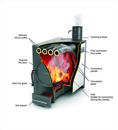 Candle Heater, Rocket Stove Design, Homemade Pools, Oil Heater, Heating And Plumbing, Wood Oven, Rocket Stoves, Welding Projects, Heating Systems