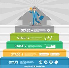 Прогресс бизнесмен иллюстрация Premium векторы