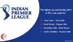 Thursday has come. All of you are relaxed after World Cup T-20 Cricket 2016. But don't let your excitement to stop. IPL are just going to start. Today's question is about IPL. Like the post if you are Cricket lover and forward among your friends to check their cricket knowledge.