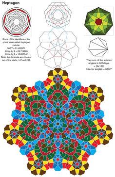 Excellent Images For - Heptagon Pattern