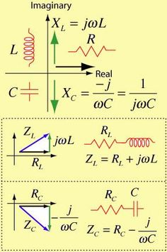 Learn more about electrical impedance, working principle and its applications. This article give overview on EIT, complex impedance for RL & RC circuit Engineering Science, Engineering Projects, Engineering Technology, Electronic Engineering, Energy Technology, Basic Electrical Engineering, Chemical Engineering, Medical Technology, Civil Engineering