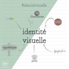 L'identité visuelle regroupe le logo, la typographie, les couleurs, les illustrations... Logo Branding, Brand Identity, Logos, Site Web Design, Digital Marketing, Social Media, Graphic Design, Illustrations, Business