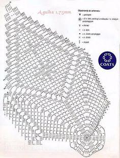 Tejiendo Arte en Crochet: Star Pieza central