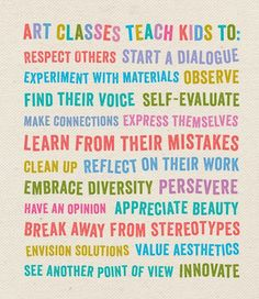 A poster about the importance of art classes for children. Art Class Posters, Classroom Posters, Art Classroom, Classroom Signs, Middle School Art, Art School, High School, Art Doodle, Classe D'art