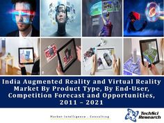 India Augmented Reality and Virtual Reality Market By Product Type (Head Mounted Display, Head Up Display, Smart Glasses, and Handheld Devices Applications), By End-User (Defense, Automotive, etc.), Competition Forecast and Opportunities, 2011 – 2021