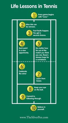 Life Lessons in Tennis. Find more tennis ideas, quotes, tips, and lessons at #lorisgolfshoppe
