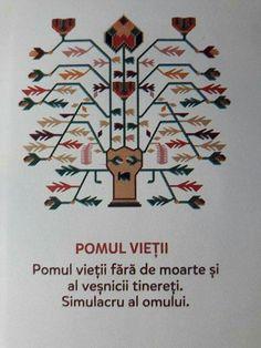 Cross Stitch Designs, Cross Stitch Patterns, Tutorial Crochet, Moldova, Folk Costume, Folklore, Cross Stitch Embroidery, Abstract Art, Symbols