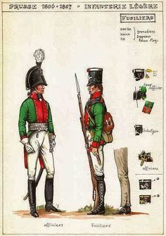 NAP- Prussia: Napoleonic: 1806-1807 Prussian Army Uniformological Plates, Prussian Army Uniformological Plates, L'Armée Prusiennne 1806 – 1807 by JJ Gilet and painted by Christian Terrana.