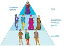 da23cdef 30. Los reyes y aristócratas pedían telas azules y el deseo de tener cosas  azules