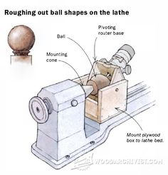 1847-Routing Ball Shape on Lathe