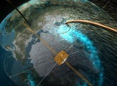 Magnetic Portals found that act as direct links from Earth to the Sun