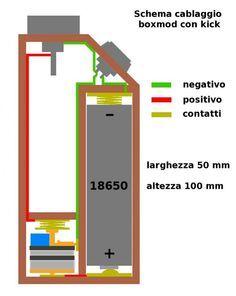 basic ecig tube mod flashlight mod wiring diagram vaping rh pinterest com Electronic Cigarette Diagram E-Cig Atomizer Diagram