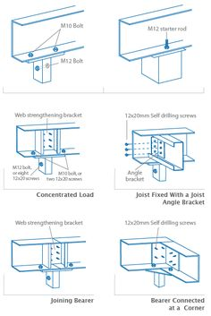 High quality, precision engineered steel framing and construction products by Stratco. Steel Framing for industrial, commercial, residential and remote area construction. Construction Container, Steel Frame Construction, Steel Columns, Steel Beams, Steel Frame House, Steel House, Metal Structure, Building Structure, Steel Framing