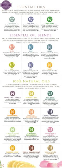 NATURAL & ESSENTIAL OILS Whether you select simple, single-note Essential Oils or more complex 100% Natural Oils or Essential Oil Blends, Scentsy Oils infuse your space with artisanal, natural fragrance. Designed for use in a Scentsy Diffuser.