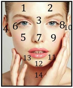 Table from Diagnose Your Acne: Where your acne is and what it looks like can tell you what's causing it
