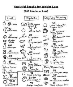 Image via We Heart It https://weheartit.com/entry/108412861/via/17391440 #weightloss #healthyfood #healthysnacks