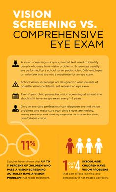 Why vision screenings are no substitute for a complete eye exam.