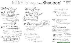 Sketchy Ummah: Khushoo'
