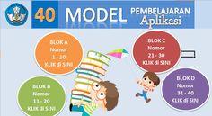 Aplikasi Model Pembelajaran Guru SD Dalam Proses Belajar Mengajar