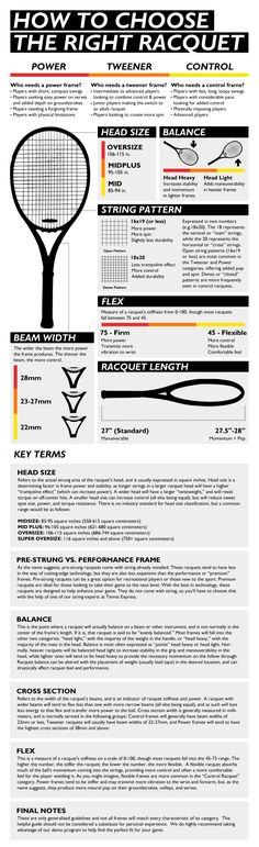 Great guide for choosing a racquet!