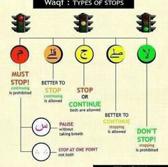 Stop signs on Qur'an