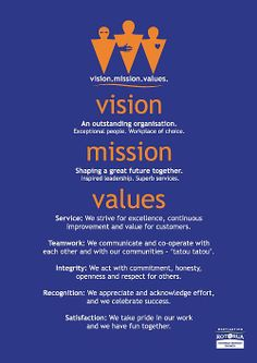 Vision, Mission, Values - Rotorua District Council Company Vision Statement, Business Mission Statement, Writing A Mission Statement, Mission Statement Examples, Business Management, Business Planning, Leadership Vision, Mission Vision, Company Values